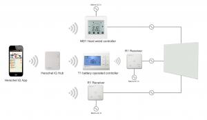 Herschel iQ Controls Schematic