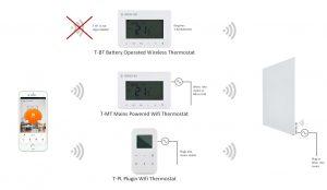 Herschel XLS Controls schematic